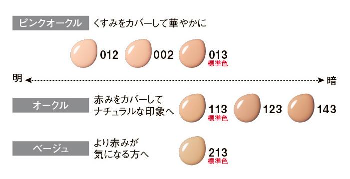 江原道のアクアファンデーションのカラーチャート