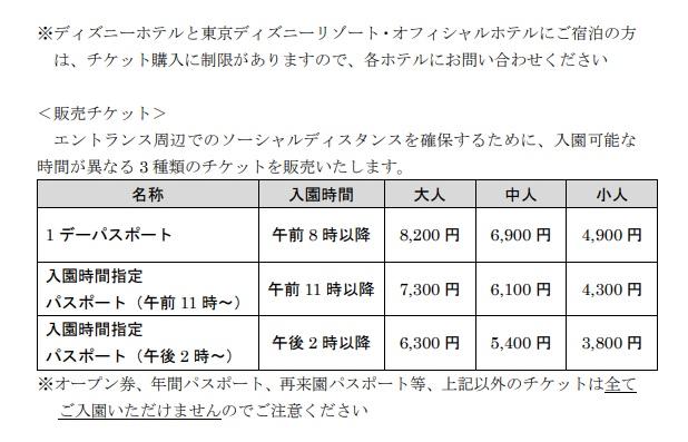 東京ディズニーランドの販売チケットについて